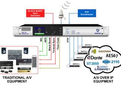 DXD Hybrid System Diagram